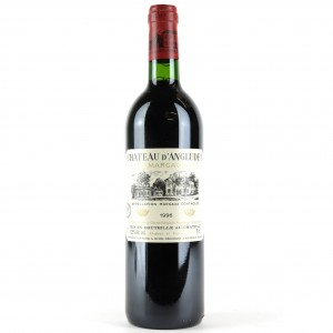 Ch. D'Angludet 1996 Margaux